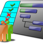 5 Tips to Help You Create an Effective Gantt Chart